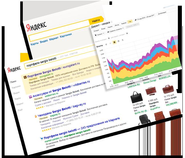 Ведение рекламы в яндекс директ цена
